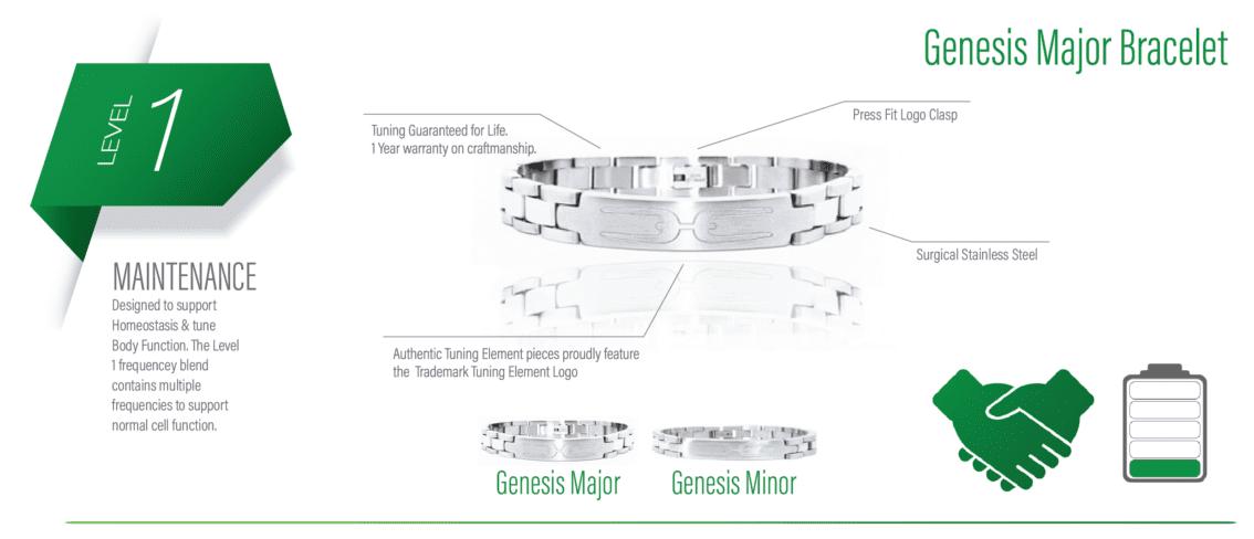 Genesis Major手鍊